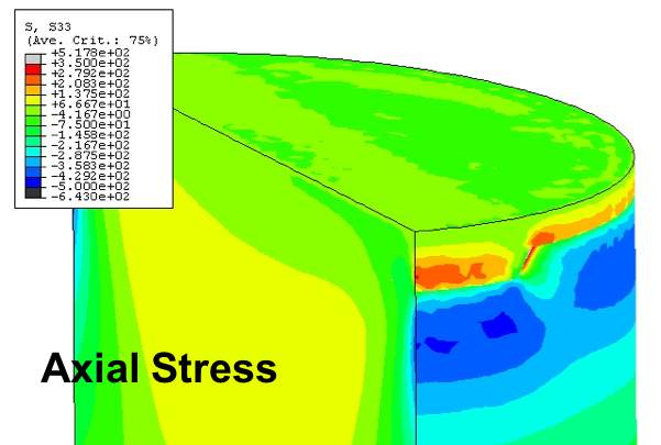 SYNDRILL axial stress
